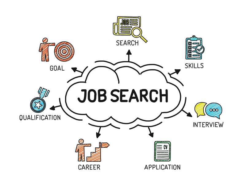 Forklift operator job search chart with keywords and icons like this publicscrutiny Image collections